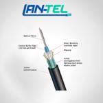 Câble Fibre Optique OM2 50 125